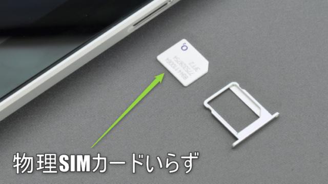 物理SIMカード